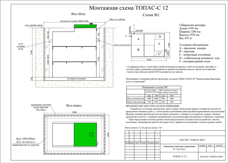 ТОПАС-С 12