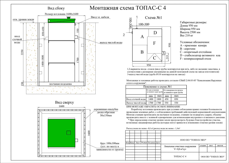 ТОПАС-С 4